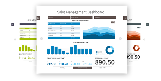5 Essential Steps for Effective Credit Union Dashboards