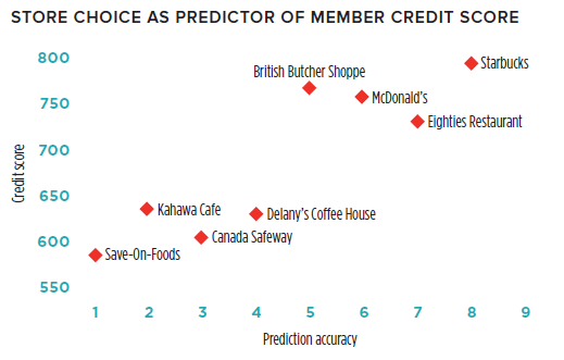 Credit_Score_prediction
